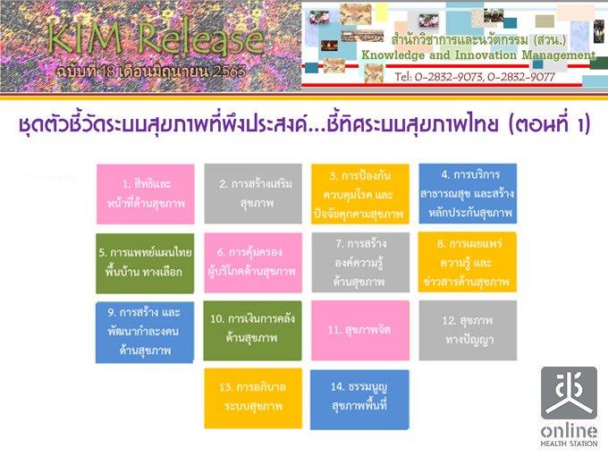 KIM Release ฉบับที่ 18/2563 ชุดตัวชี้วัดระบบสุขภาพที่พึงประสงค์...ชี้ทิศระบบสุขภาพไทย (ตอนที่ 1 )
