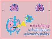 คอลัมน์ ความลับสีชมพู: มะเร็งเยื่อหุ้มปอดมหันตภัยร้ายใกล้ตัว!