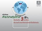 สกู๊ปพิเศษ : สาธารณสุขไทย ติดอันดับ 3 ของโลก มีความก้าวหน้าจัดการปัญหาโรคไม่ติดต่อ